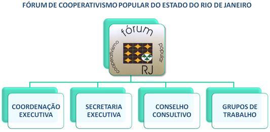 Org_1